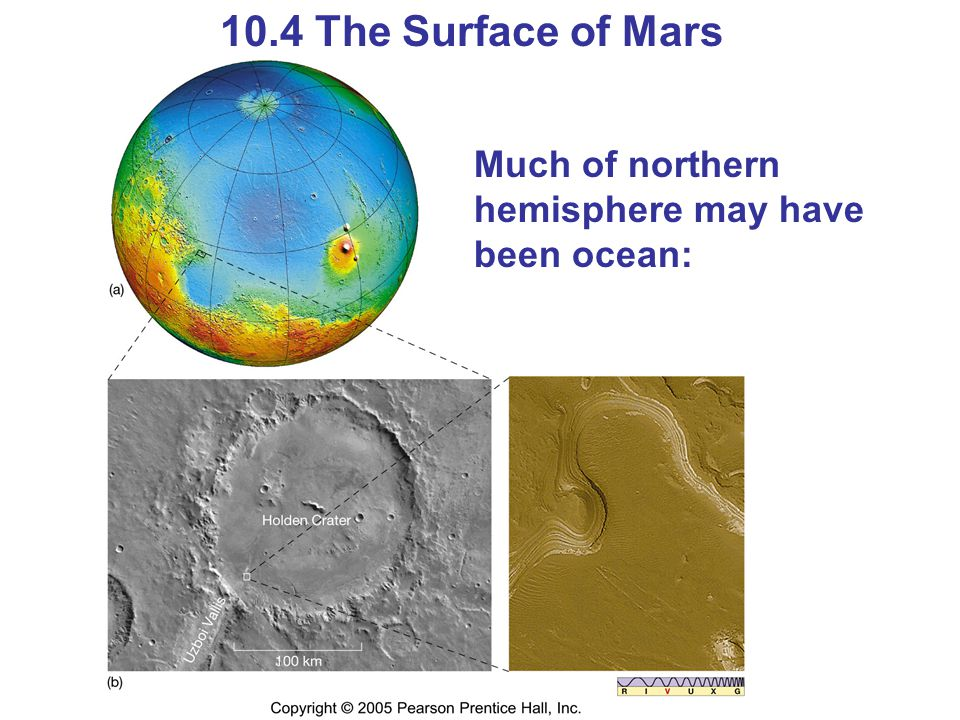 10.4 The Surface of Mars Much of northern hemisphere may have been ocean: