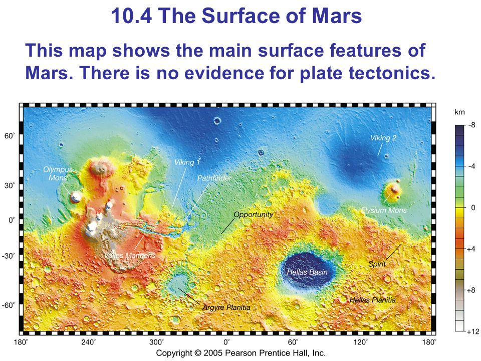 10.4 The Surface of Mars This map shows the main surface features of Mars.