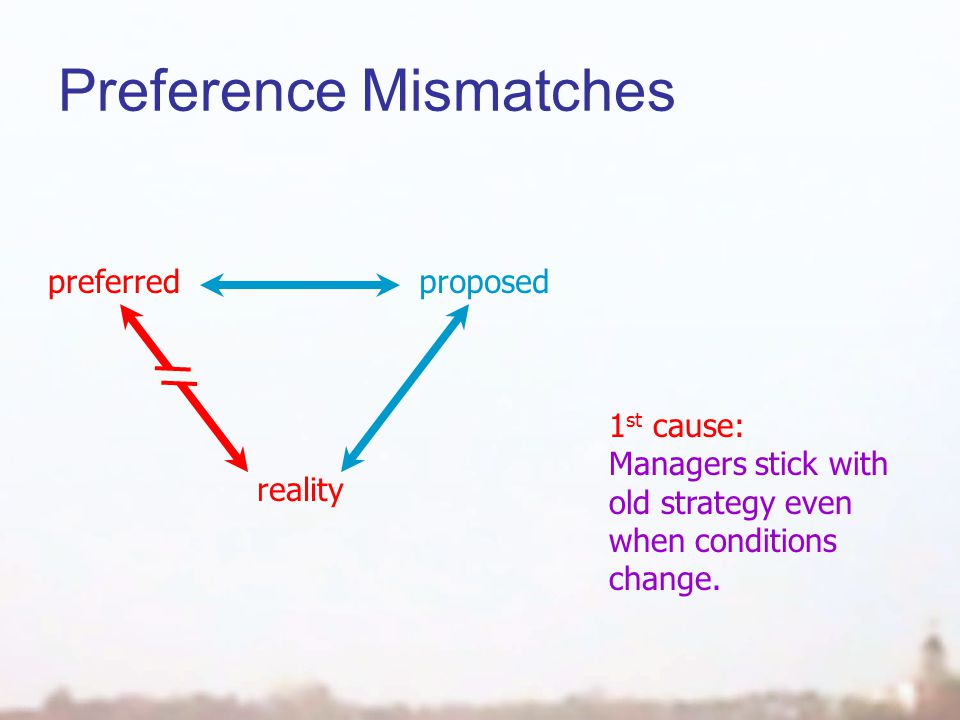 Preference Mismatches 1 st cause: Managers stick with old strategy even when conditions change.