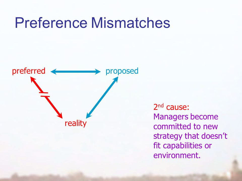 Preference Mismatches 2 nd cause: Managers become committed to new strategy that doesn't fit capabilities or environment.