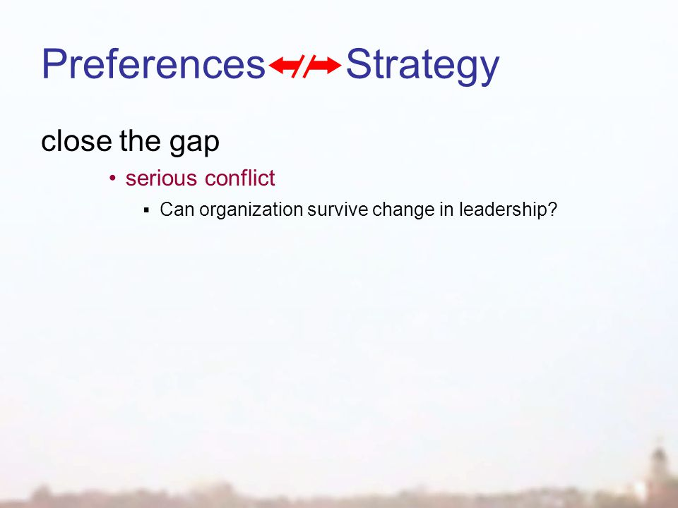 Preferences Strategy close the gap serious conflict  Can organization survive change in leadership