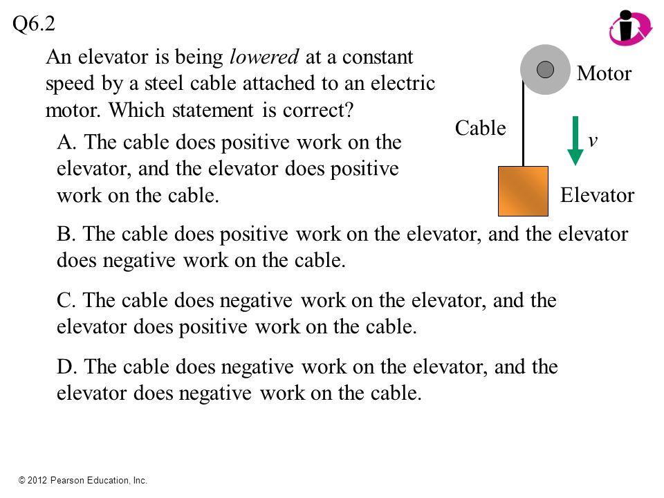 © 2012 Pearson Education, Inc. Q6.2 A. The cable does positive work on the elevator, and the elevator does positive work on the cable. v Motor Cable E