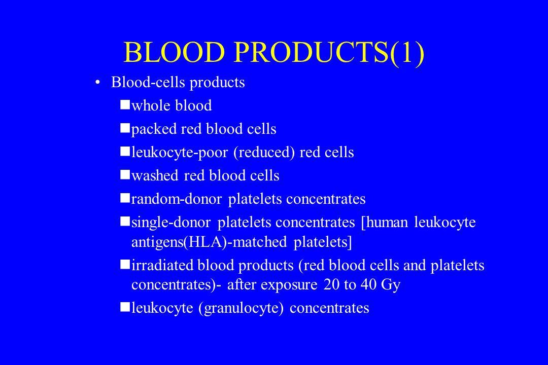 BLOOD PRODUCTS(2) Plasma products fresh-frozen plasma (FFP) cryoprecipitate factor concentrates (VIII, IX) albumin immune globulins