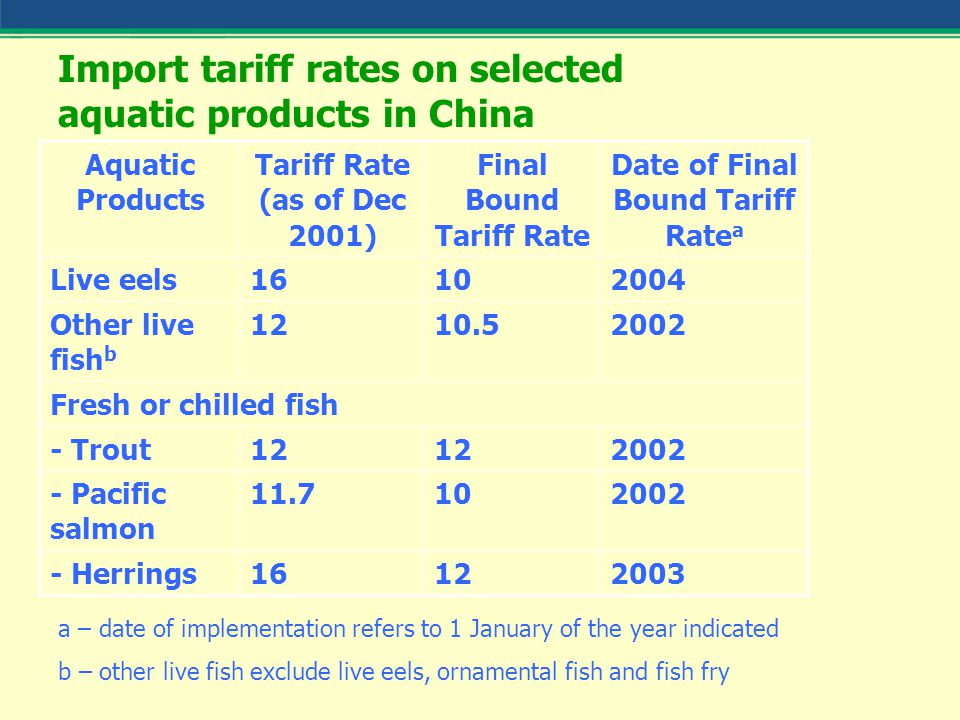 Import tariff rates on selected aquatic products in China Aquatic Products Tariff Rate (as of Dec 2001) Final Bound Tariff Rate Date of Final Bound Tariff Rate a Live eels16102004 Other live fish b 1210.52002 Fresh or chilled fish - Trout12 2002 - Pacific salmon 11.7102002 - Herrings16122003 a – date of implementation refers to 1 January of the year indicated b – other live fish exclude live eels, ornamental fish and fish fry