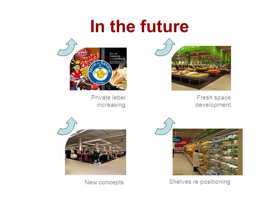 In the future Fresh space development Private lebel increasing New concepts Shelves re positioning
