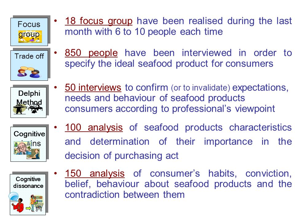 18 focus group have been realised during the last month with 6 to 10 people each time 850 people have been interviewed in order to specify the ideal seafood product for consumers 50 interviews to confirm (or to invalidate) expectations, needs and behaviour of seafood products consumers according to professional's viewpoint 100 analysis of seafood products characteristics and determination of their importance in the decision of purchasing act 150 analysis of consumer's habits, conviction, belief, behaviour about seafood products and the contradiction between them Trade off Focus group Delphi Method Cognitive dissonance Cognitive chains