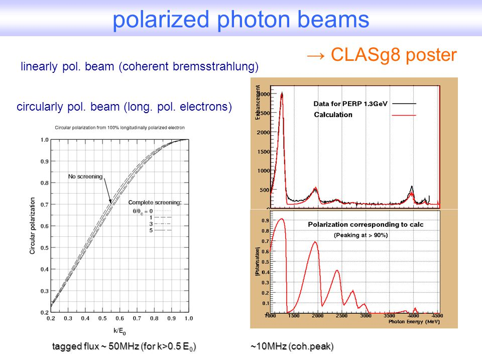 polarized photon beams circularly pol. beam (long. pol. electrons) linearly pol. beam (coherent bremsstrahlung) → CLASg8 poster tagged flux ~ 50MHz (f