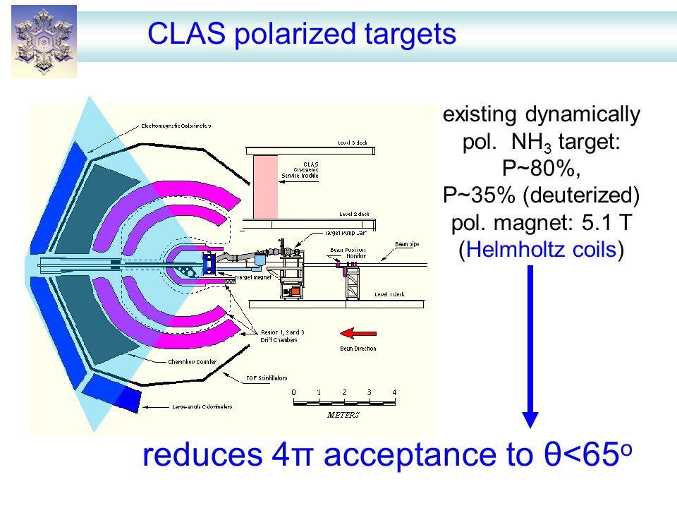 CLAS frozen-spin target target: Ø15mm x 50mm butanol C 4 H 9 OH dilution factor 10/74 eff.