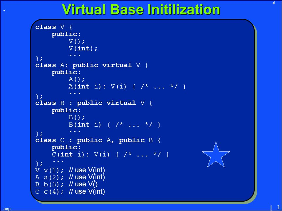4 ָ נן oop Virtual Base Initilization class V { public: V(); V(int);...
