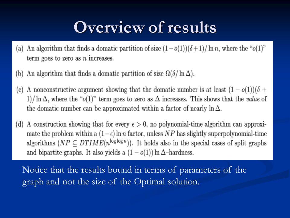 Notation N(v) : Neighbors of a vertex v N(v) : Neighbors of a vertex v N + (v) = {v} U N(v) N + (v) = {v} U N(v) d(v) =  N(v)  d(v) =  N(v)  d + (v) =  N + (v) = d(v) +1 d + (v) =  N + (v) = d(v) +1 Partial Coloring of G is an arbitrary coloring of an arbitrary subset of the vertices.