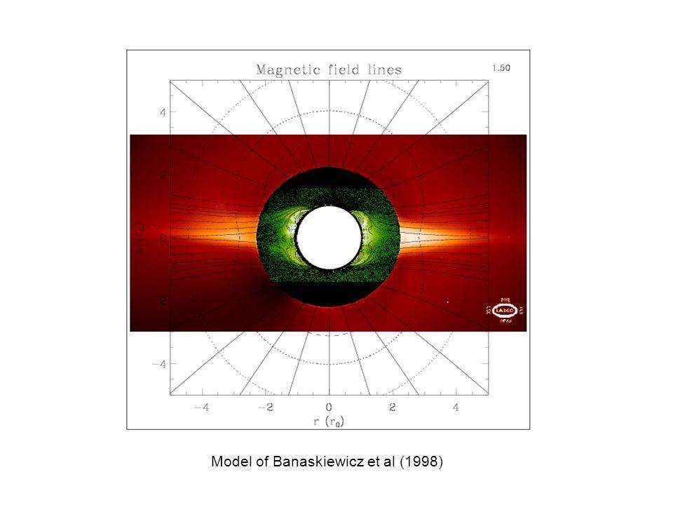 Model of Banaskiewicz et al (1998)