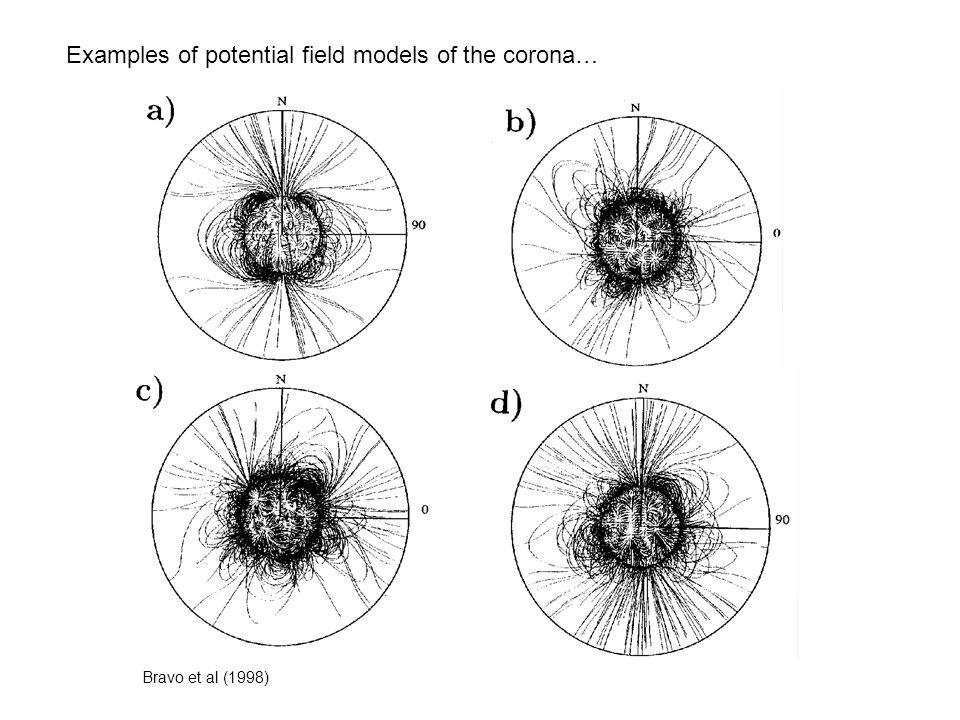 Examples of potential field models of the corona… Bravo et al (1998)