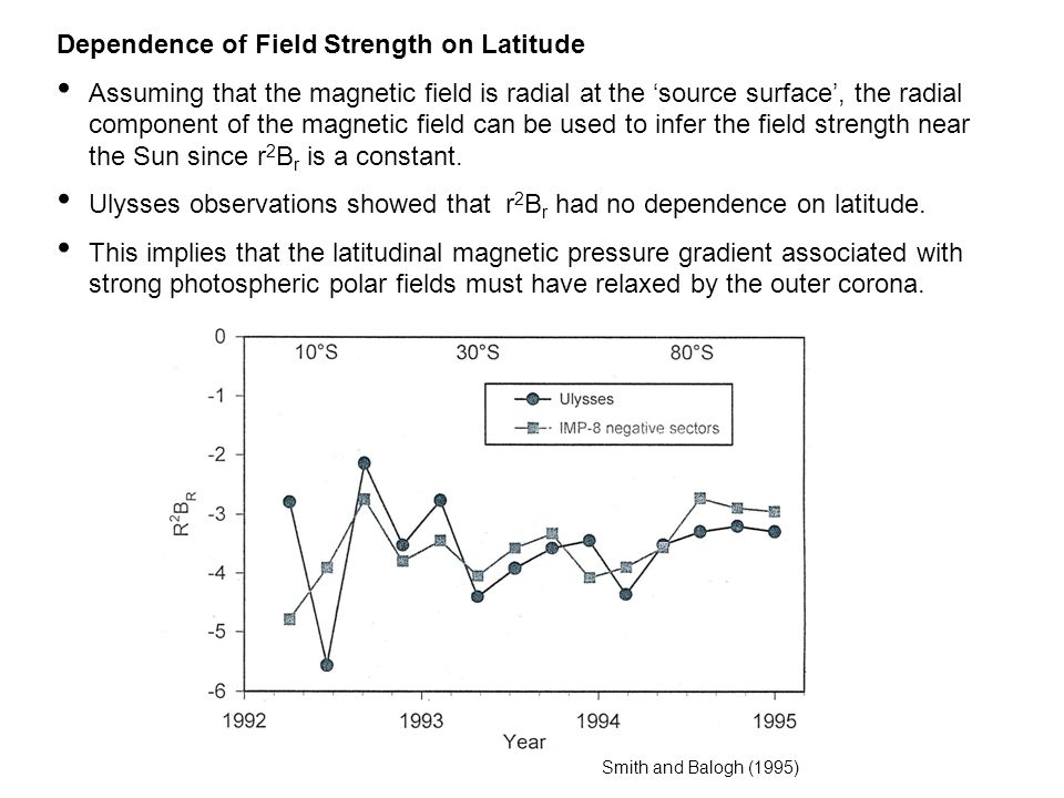 Dependence of Field Strength on Latitude Assuming that the magnetic field is radial at the 'source surface', the radial component of the magnetic field can be used to infer the field strength near the Sun since r 2 B r is a constant.