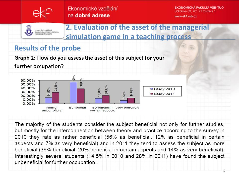 2. Evaluation of the asset of the managerial simulation game in a teaching process Results of the probe Graph 2: How do you assess the asset of this s