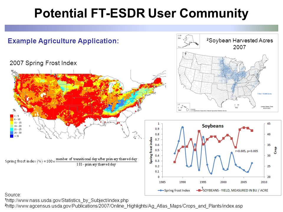 Potential FT-ESDR User Community Example Agriculture Application: 2007 Spring Frost Index Source: 1 http://www.nass.usda.gov/Statistics_by_Subject/index.php 2 http://www.agcensus.usda.gov/Publications/2007/Online_Highlights/Ag_Atlas_Maps/Crops_and_Plants/index.asp 2 Soybean Harvested Acres 2007 1