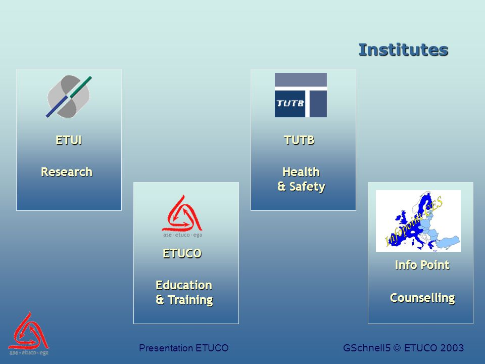 Presentation ETUCOGSchnell5 © ETUCO 2003 Education & Training Research ETUI ETUCO Counselling Health & Safety TUTB InfoPoint Info Point Institutes
