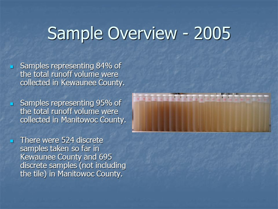 Sample Overview - 2005 Samples representing 84% of the total runoff volume were collected in Kewaunee County.