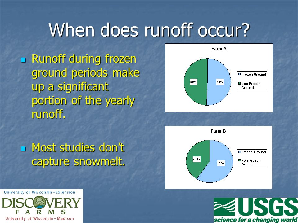 Runoff during frozen ground periods make up a significant portion of the yearly runoff.