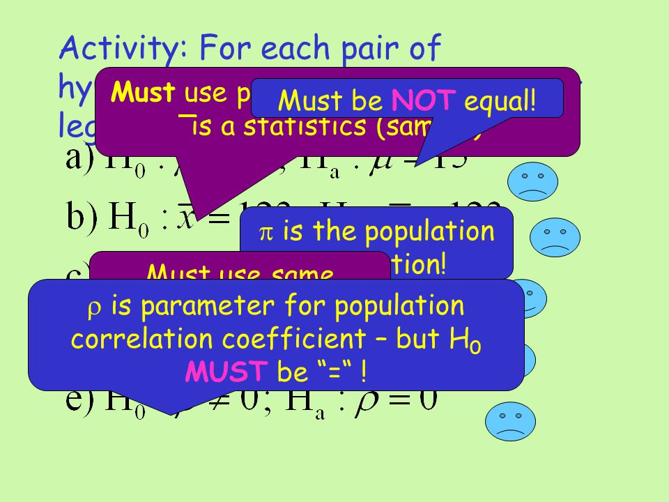Activity: For each pair of hypotheses, indicate which are not legitimate & explain why Must use parameter (population) x is a statistics (sample)  is the population proportion.