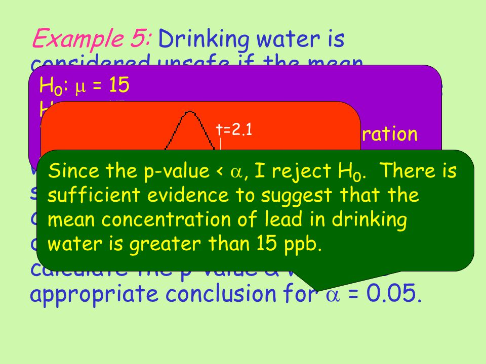 Example 5: Drinking water is considered unsafe if the mean concentration of lead is 15 ppb (parts per billion) or greater.
