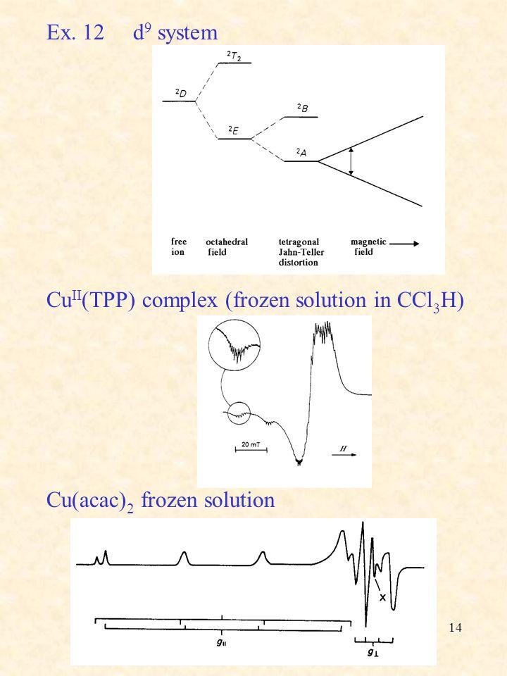 14 Ex. 12 d 9 system Cu II (TPP) complex (frozen solution in CCl 3 H) Cu(acac) 2 frozen solution