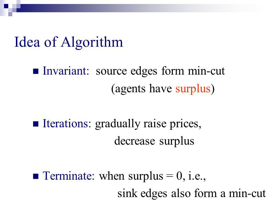 Idea of Algorithm Invariant: source edges form min-cut (agents have surplus) Iterations: gradually raise prices, decrease surplus Terminate: when surplus = 0, i.e., sink edges also form a min-cut