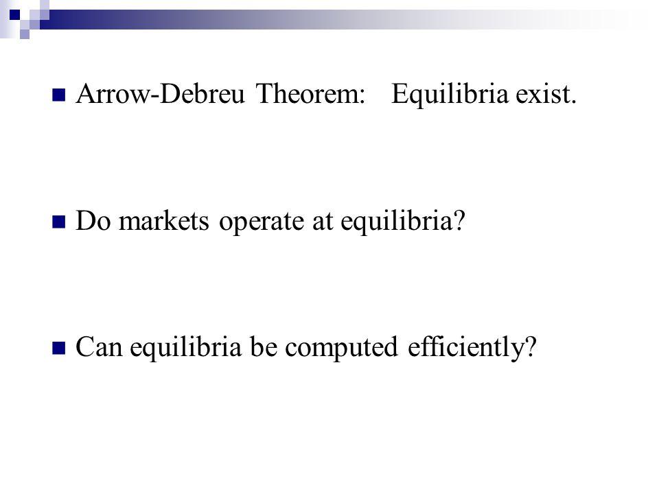 Arrow-Debreu Theorem: Equilibria exist. Do markets operate at equilibria.