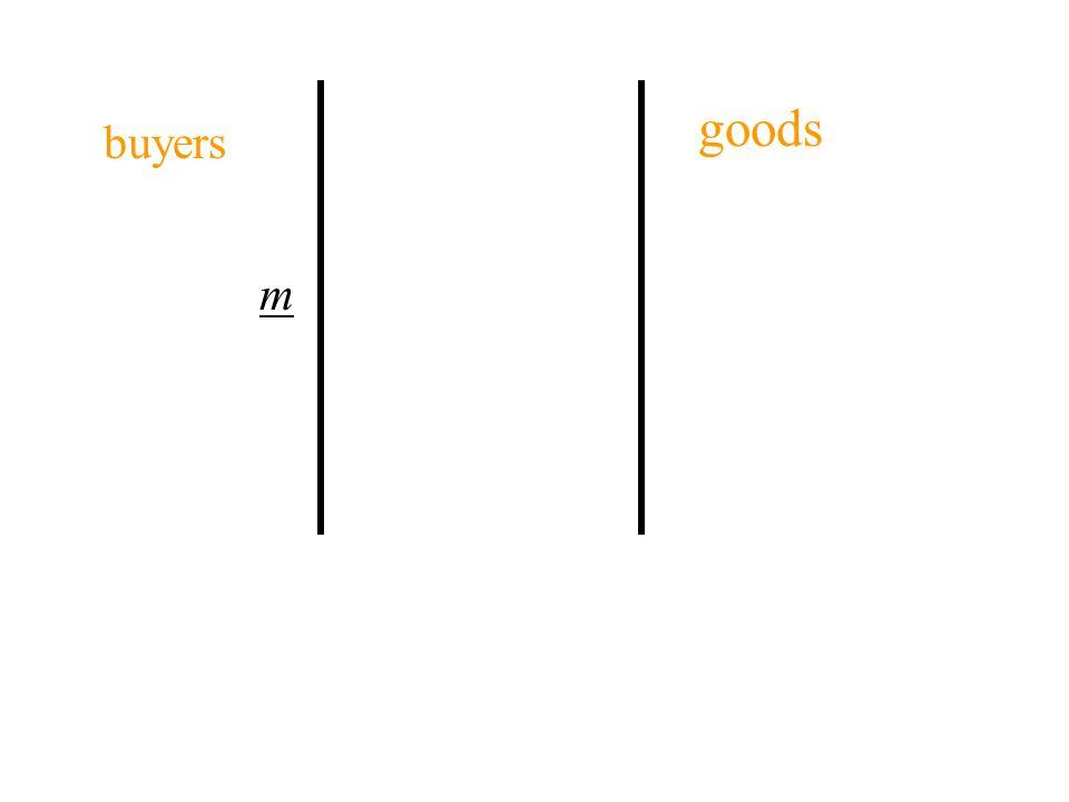 m buyers goods