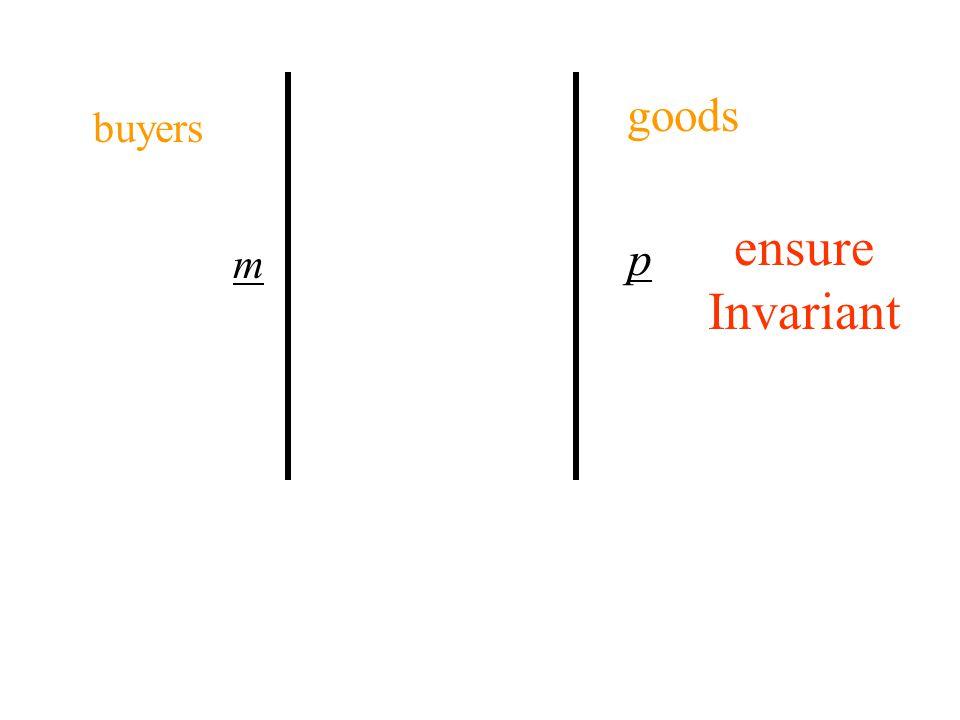 m p buyers goods ensure Invariant