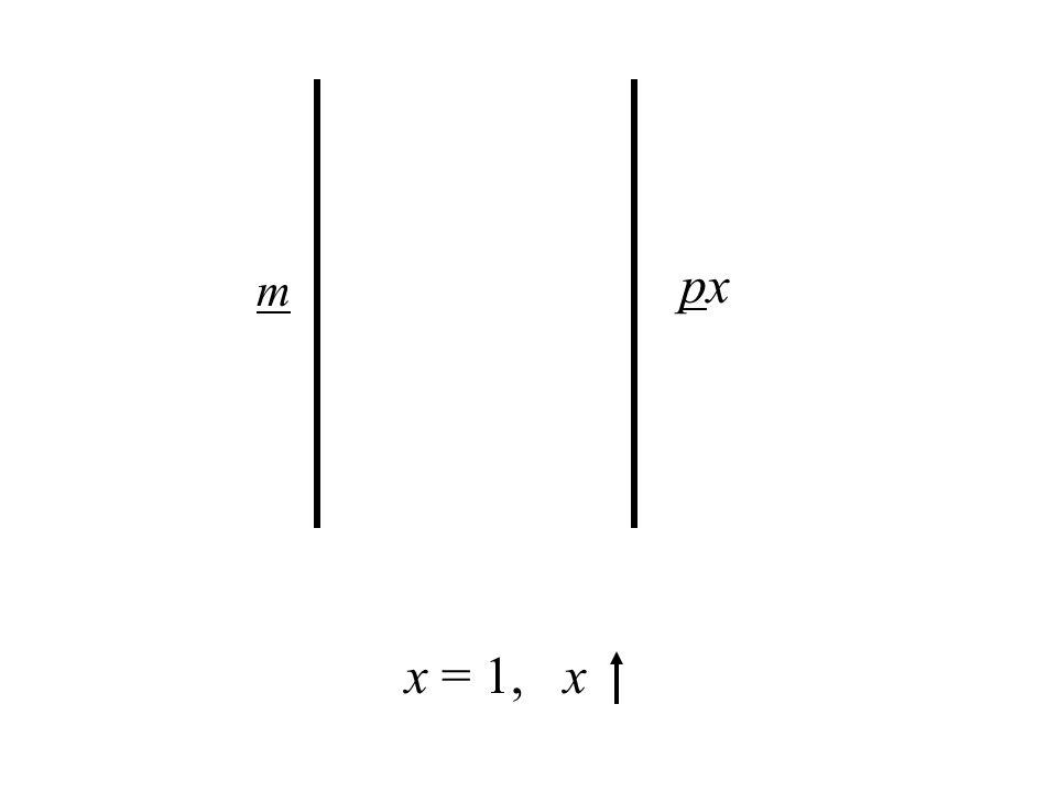 m pxpx x = 1, x