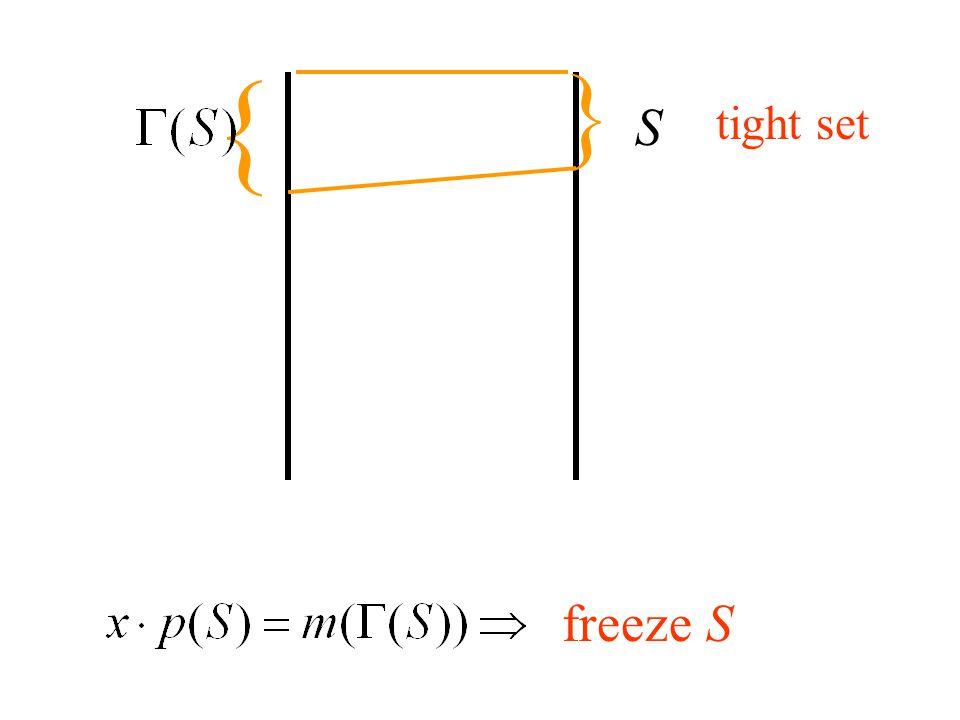 } { S freeze S tight set