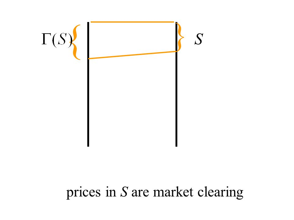 } { S prices in S are market clearing