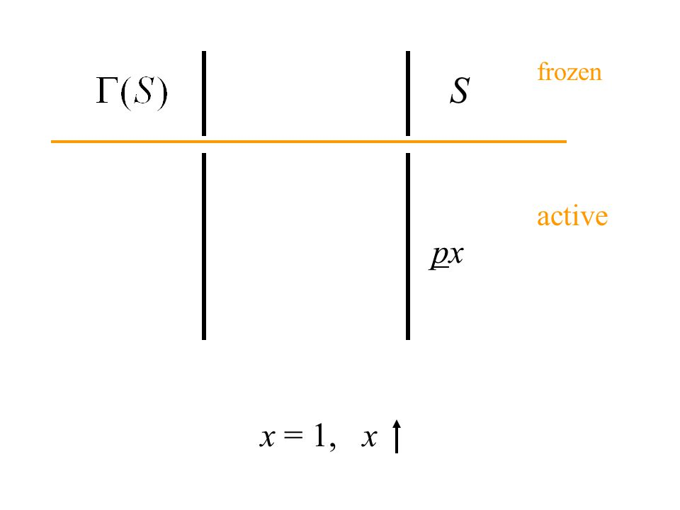 x = 1, x S active frozen pxpx