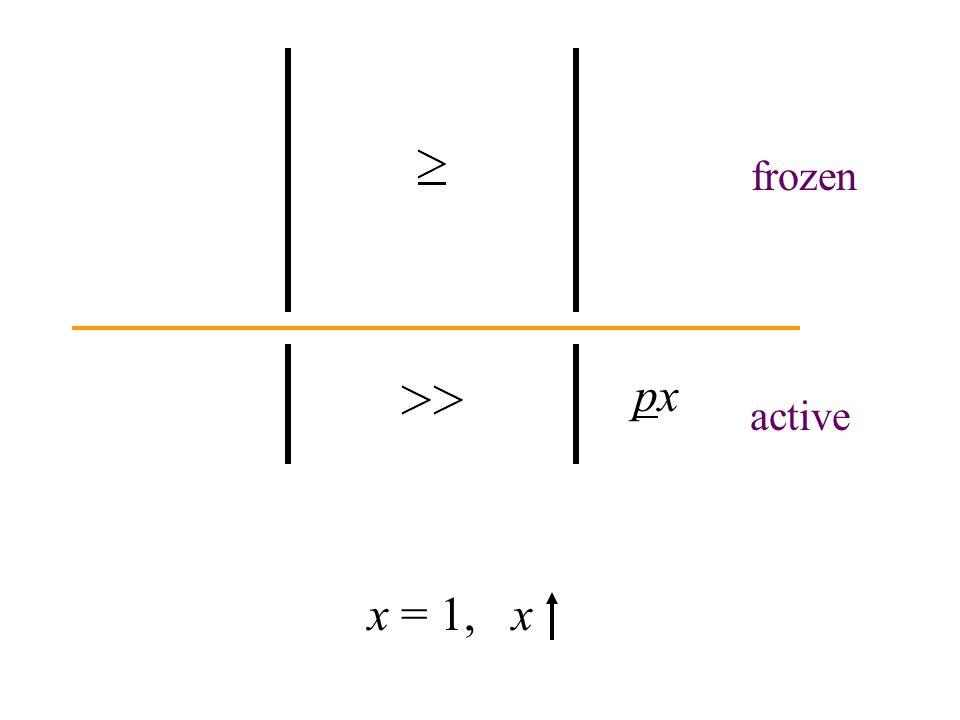 active frozen x = 1, x pxpx