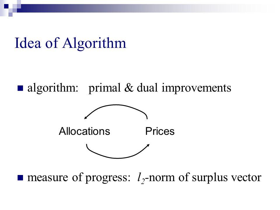Idea of Algorithm algorithm: primal & dual improvements measure of progress: l 2 -norm of surplus vector Allocations Prices