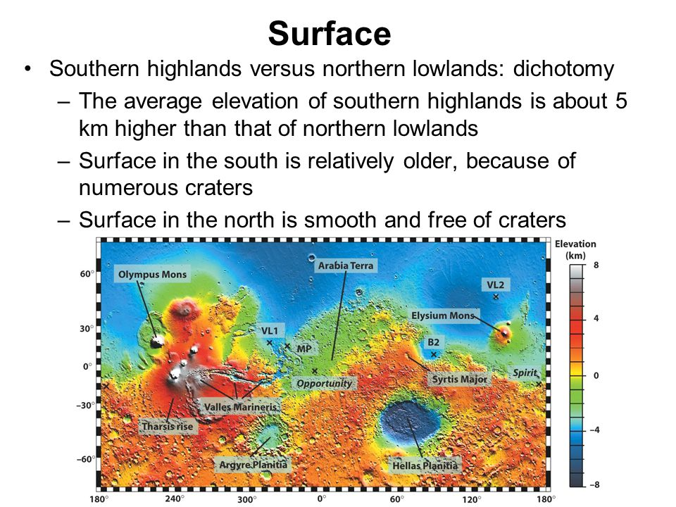 Southern highlands versus northern lowlands: dichotomy –The average elevation of southern highlands is about 5 km higher than that of northern lowland
