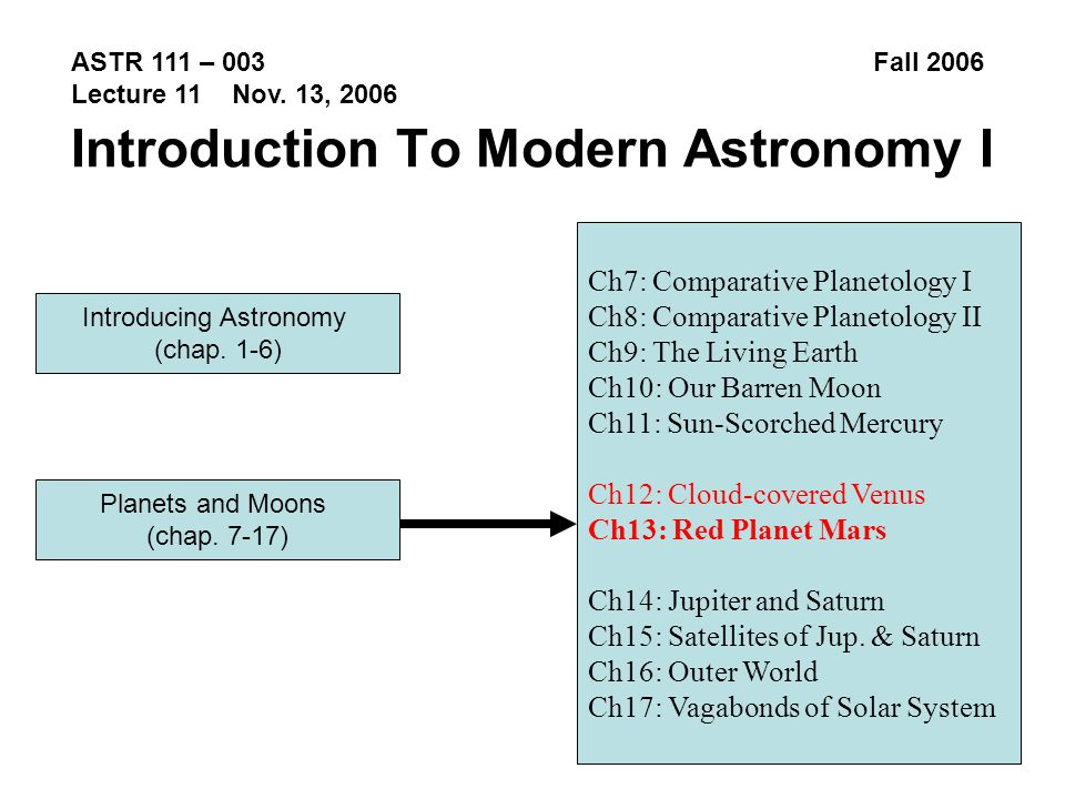 Introducing Astronomy (chap. 1-6) Introduction To Modern Astronomy I Planets and Moons (chap. 7-17) ASTR 111 – 003 Fall 2006 Lecture 11 Nov. 13, 2006