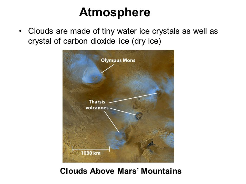 Clouds Above Mars' Mountains Atmosphere Clouds are made of tiny water ice crystals as well as crystal of carbon dioxide ice (dry ice)