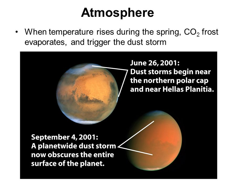 Atmosphere When temperature rises during the spring, CO 2 frost evaporates, and trigger the dust storm