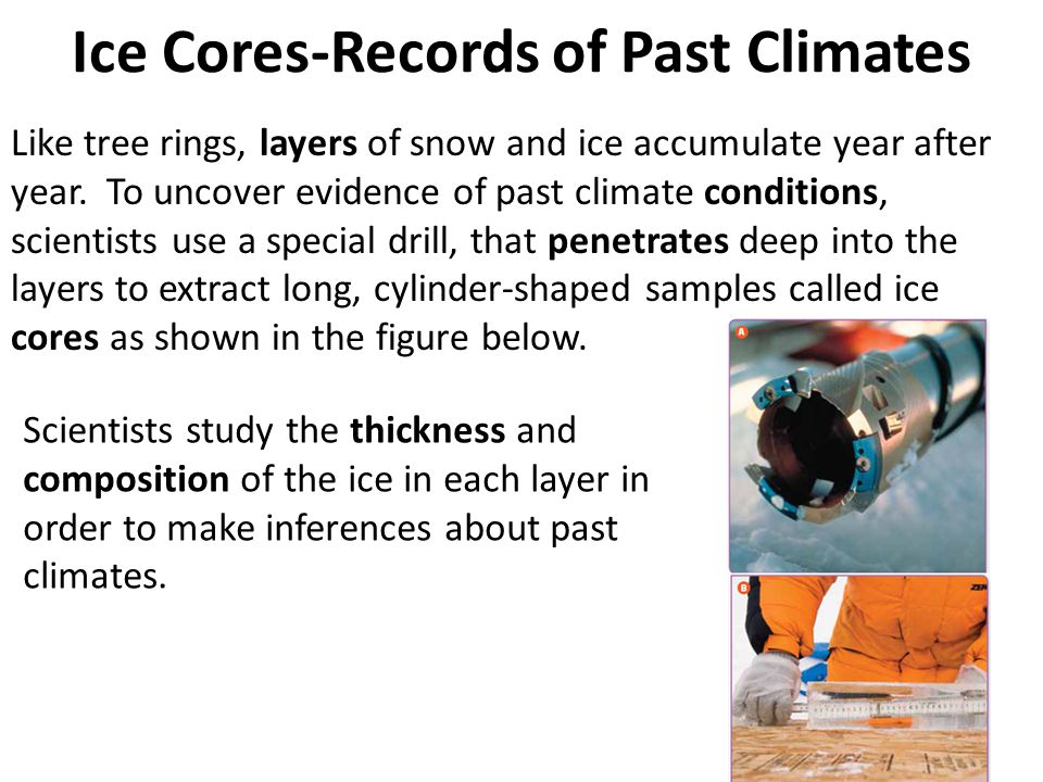 Ice Cores-Records of Past Climates Like tree rings, layers of snow and ice accumulate year after year. To uncover evidence of past climate conditions,