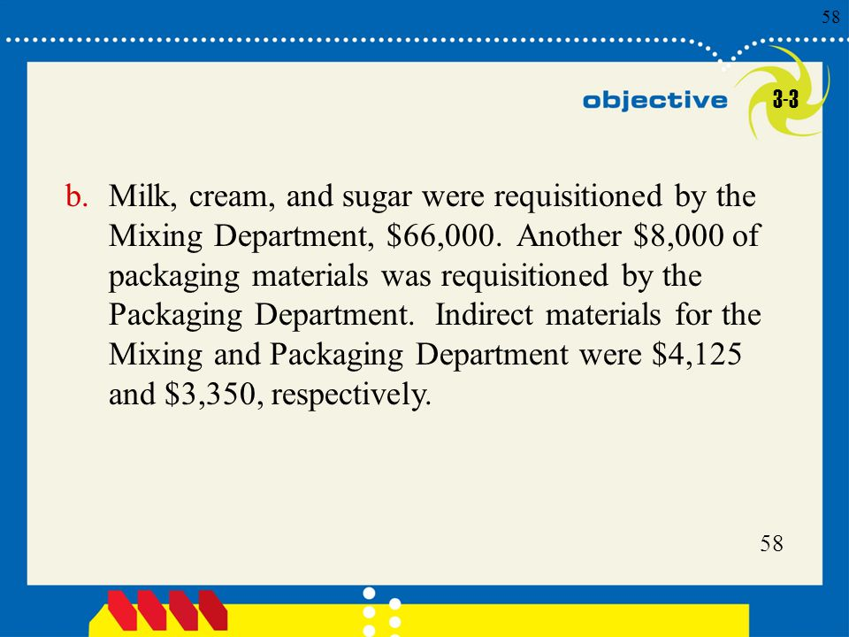 58 Click to edit Master title style 58 b.Milk, cream, and sugar were requisitioned by the Mixing Department, $66,000. Another $8,000 of packaging mate