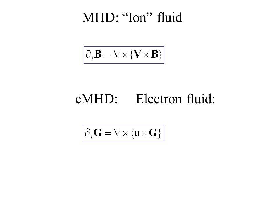 "eMHD: Electron fluid: MHD: ""Ion"" fluid"