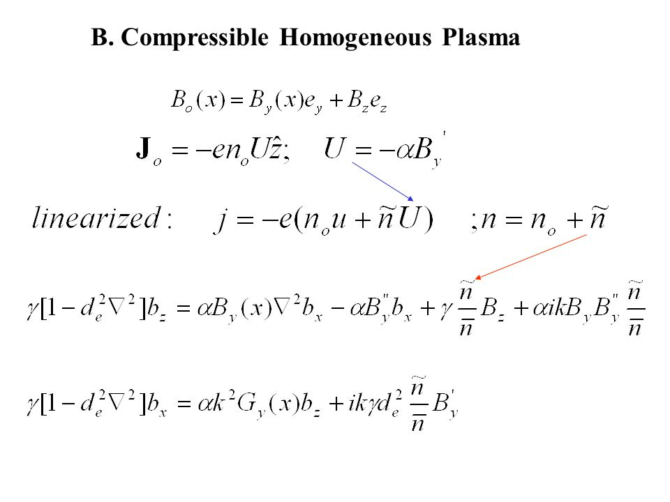 B. Compressible Homogeneous Plasma