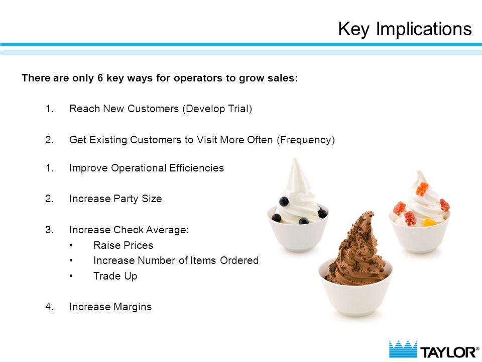 There are only 6 key ways for operators to grow sales: 1.Reach New Customers (Develop Trial) 2.Get Existing Customers to Visit More Often (Frequency) 1.Improve Operational Efficiencies 2.Increase Party Size 3.Increase Check Average: Raise Prices Increase Number of Items Ordered Trade Up 4.Increase Margins