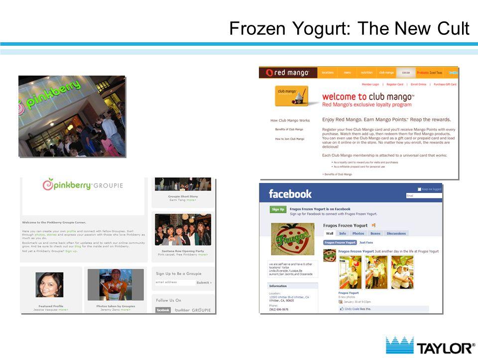 Frozen Yogurt: The New Cult