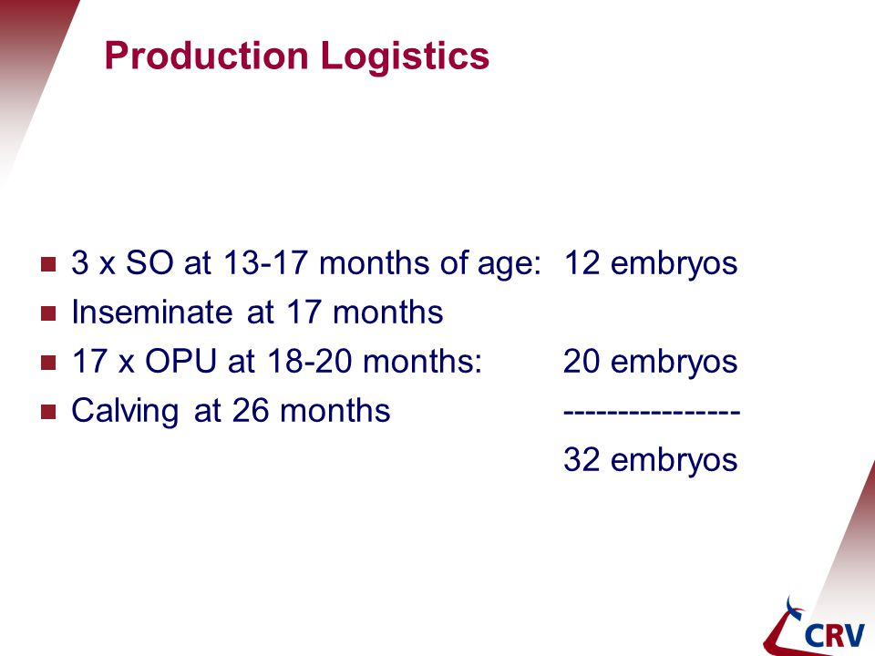 Production Logistics  3 x SO at 13-17 months of age:12 embryos  Inseminate at 17 months  17 x OPU at 18-20 months:20 embryos  Calving at 26 months