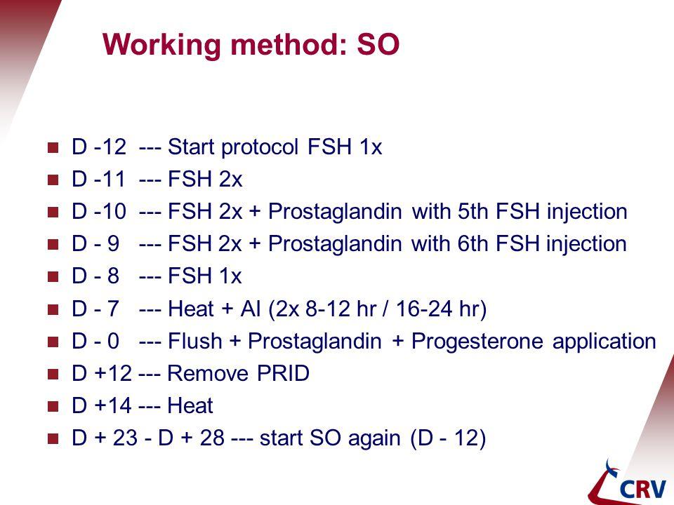 Working method: SO  D -12 --- Start protocol FSH 1x  D -11 --- FSH 2x  D -10 --- FSH 2x + Prostaglandin with 5th FSH injection  D - 9 --- FSH 2x + Prostaglandin with 6th FSH injection  D - 8 --- FSH 1x  D - 7 --- Heat + AI (2x 8-12 hr / 16-24 hr)  D - 0 --- Flush + Prostaglandin + Progesterone application  D +12 --- Remove PRID  D +14 --- Heat  D + 23 - D + 28 --- start SO again (D - 12)