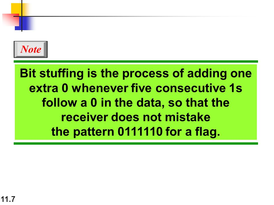 11.7 Bit stuffing is the process of adding one extra 0 whenever five consecutive 1s follow a 0 in the data, so that the receiver does not mistake the pattern 0111110 for a flag.