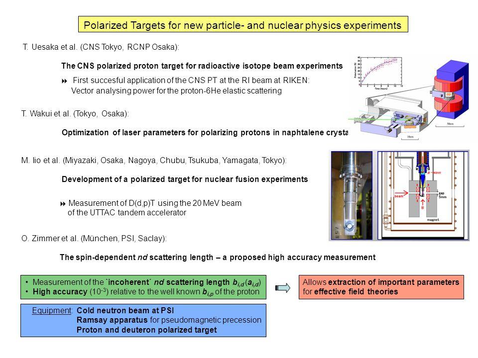 M. Iio et al. (Miyazaki, Osaka, Nagoya, Chubu, Tsukuba, Yamagata, Tokyo): Development of a polarized target for nuclear fusion experiments  Measureme