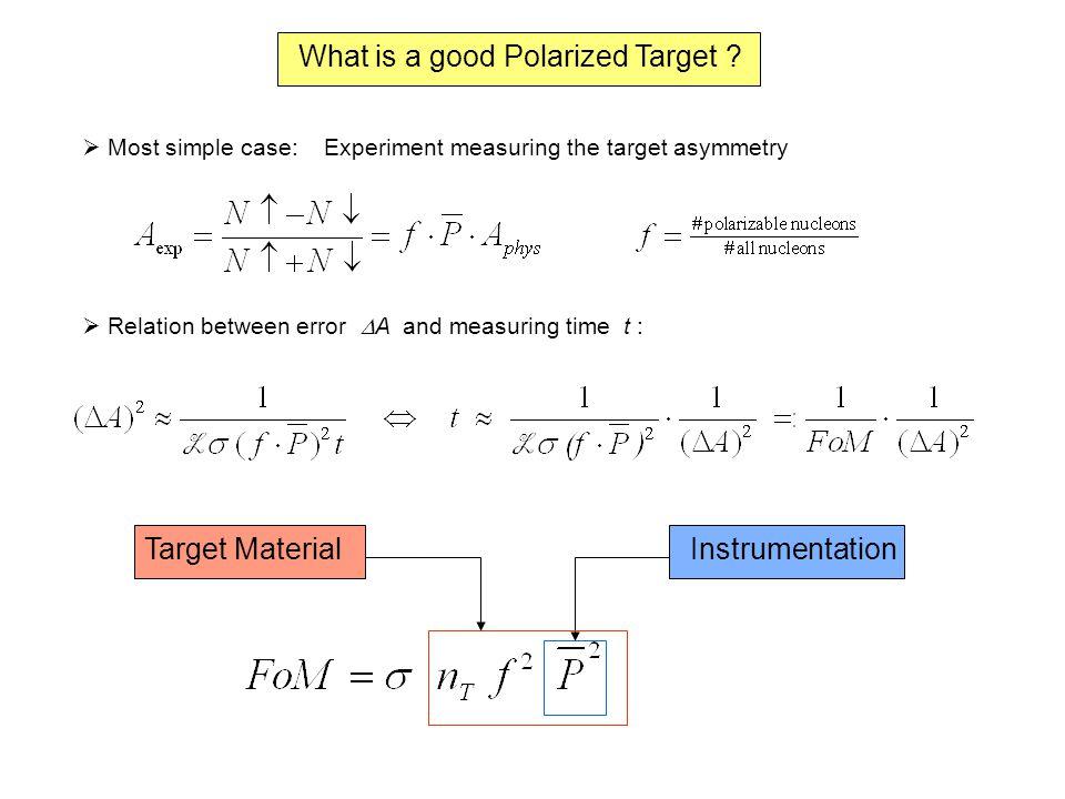 Highest deuteron polarization in a polarization experiment nGDH @ MAMI 2003 d-run 2003
